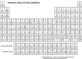 Periodic Table Sr Periodic Table Of Elements Dummies