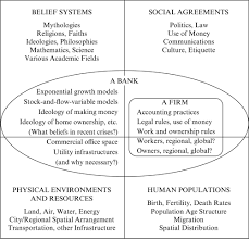 a human ecology economics hee framework for the analysis of
