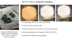 how much is a case of natural light design hmi next generation natural white light for auto and home