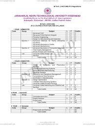 cad cam composite material finite element method