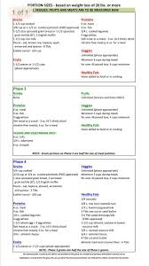 best 25 20 20 diet ideas on pinterest detox juice diet juice