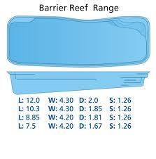 swimming pools shapes u0026 sizes