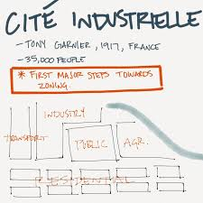 cite cite industrielle l design llc