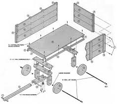 Wood Toy Box Instructions by The Covered Wagon Toy Box Plans