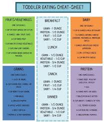 Quick Toddler Dinner Ideas Some Fun Ideas On Here Especially In The Toddler Friendly