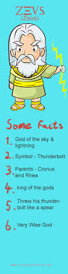 gods goddesses facts for