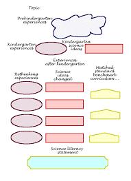 concept map template best business template