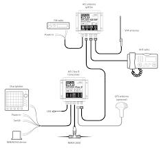 wiring diagram sky tv aerial wiring diagram back 20sky sky tv