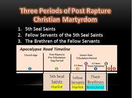 israel u0027s tribulation covenant that ends this world
