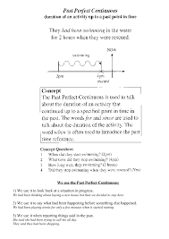 26 free past perfect continuous worksheets