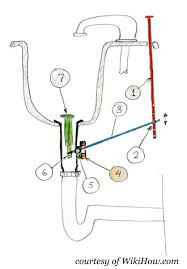 How To Replace Bathroom Sink Stopper - bathroom sink plumbing repair flatblack co