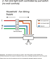 typical wiring diagram for a house typical wiring diagram for a