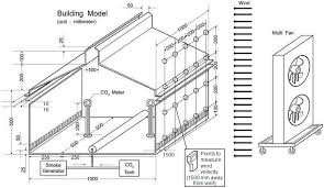 different types of building plans sustainability free full text computational and experimental
