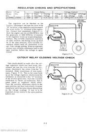 case international 155 and 195 garden tractor service manual