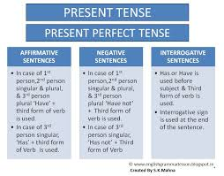 english learning made easy u0026 simple present perfect tense