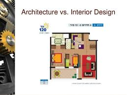 Download Architectural Designer Vs Interior Designer