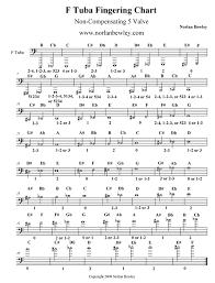 tuba chart 5 valve f tuba