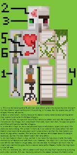 iron golem anatomy photo in hooneybadgerz minecraft profile