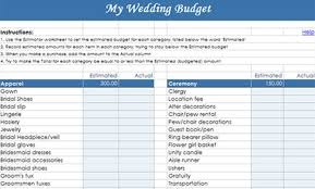 wedding budget percentage breakdown siudy net