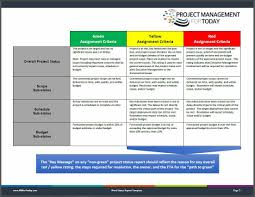 project status report template pdf form version demo version