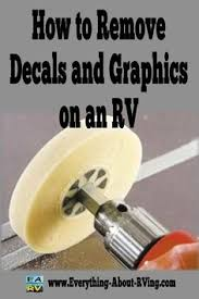 Rv Awning Covers Diy Awning Cover Make An Economical Protective Cover For A Roll