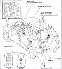 toyota rav4 wiring diagram 2013 diagram wiring diagrams for diy