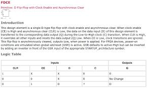 Ascii Table Flip Simple Cpu