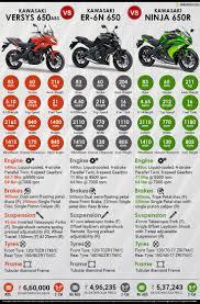 best 25 kawasaki motorcycles ideas on pinterest cool