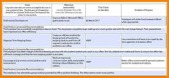 4 goals and objectives examples for work formatting letter