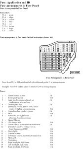 how do i get a fuse box diagram for a 2003 passat