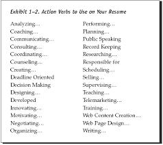 Sample Resume For Tim Hortons by Amusing Resume For Tim Hortons Job Sample 75 For Your Resume For