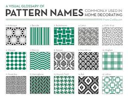 home decor patterns curbly guide a visual glossary of patterns for home decor