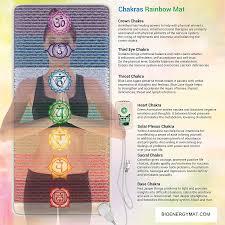 solar plexus crystals pemf 7 stone chakra far infrared mat 40 x 20 rainbow p s