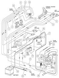 wiring diagrams for club car golf cart u2013 the wiring diagram