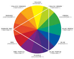 how to mix color color wheel