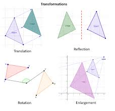 transformation translation reflection rotation enlargement