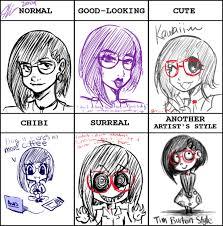 Artist Meme - style meme by mess anime artist on deviantart