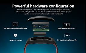 oled bracelet review images 1 f4 smartband ip68 waterproof multi sport mode heart rate blood jpg