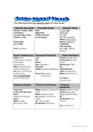 tense signal words and review worksheet free esl printable