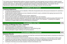 Resume After Stay At Home Mom Popular Music Dissertation Topics Top Dissertation Conclusion