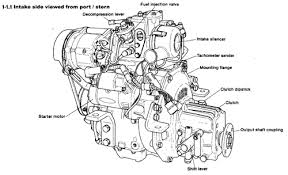 yanmar engine parts diagram yanmar wiring diagrams instruction