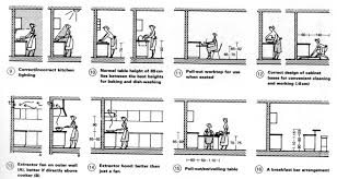 standard measurement of house plan neuferts kitchen drawings pinterest narrow house plans