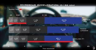 koenigsegg regera speedometer holytrinity vs koenigsegg koenigsegg koenigsegg