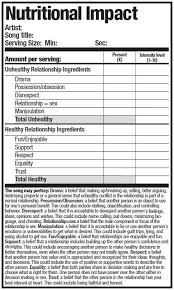 blank nutrition facts template blank nutrition label pdf nutrition daily