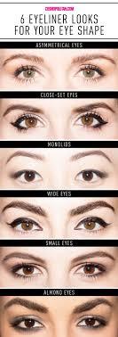 makeup for your eye shape chart from smashbox elizabeth griffin lauren ahn