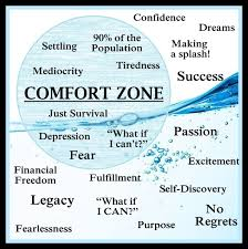 How To Leave Comfort Zone Quit Job Live Life How To Get Out Of Your Comfort Zone