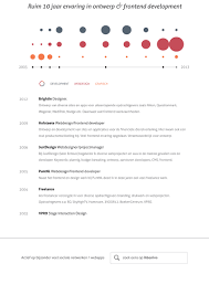 Resume Sample 2014 10 Best Free Professional Resume Templates 2014