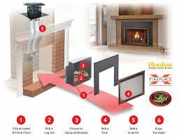 gas fireplace insert installation