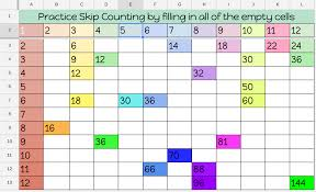 worksheet skip counting laurelmacy worksheets for elementary
