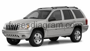 2004 jeep grand power window fuse fuses and relays box diagramjeep grand 1999 2004